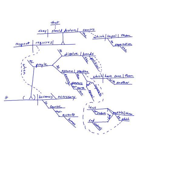 Advanced Grammar Diagram Circuit Diagram Symbols